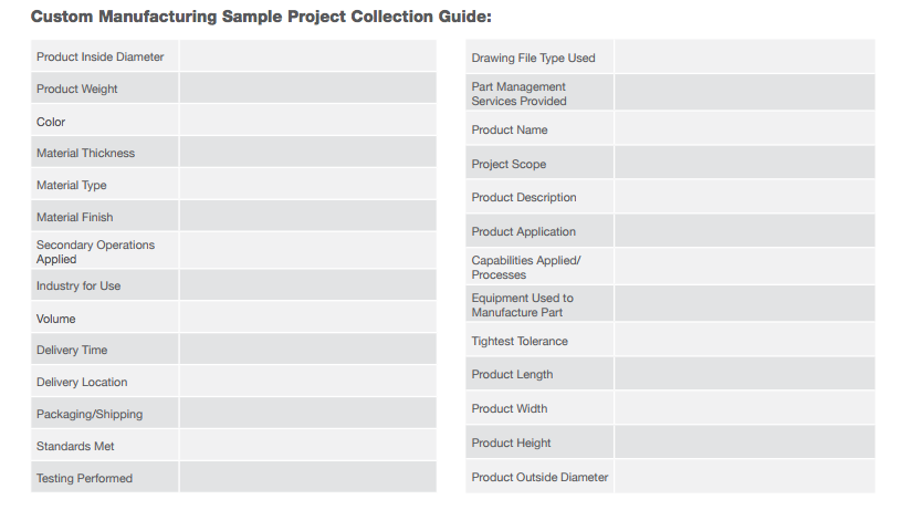 Custom Manufacturing Sample Project Collection Guide