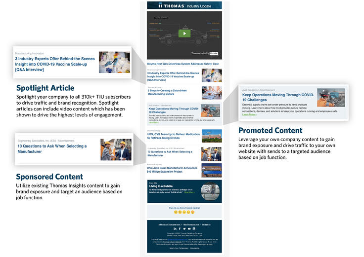 310k subscribers TIU newsletter