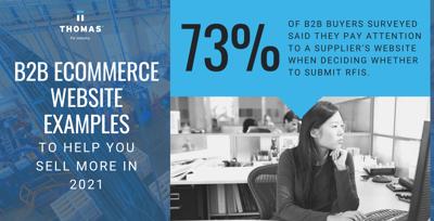 B2B eCommerce Website Example stat