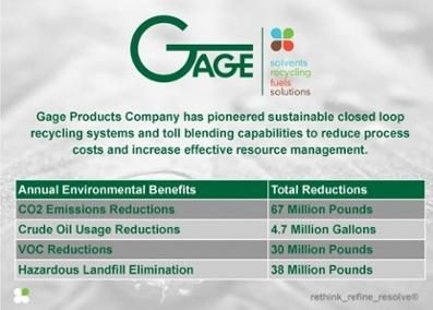 Gage Recycling.jpg