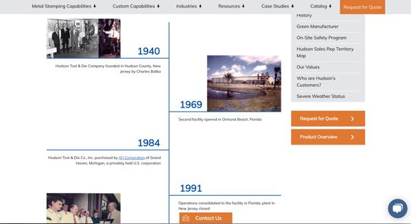 Hudson Technologies Timeline