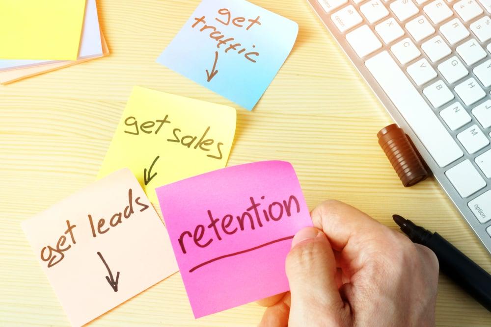 Inbound marketing - gets traffic, gets leads, get sales Post It Notes