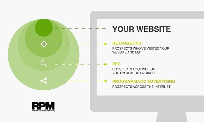 Paid_advertising_options.jpg