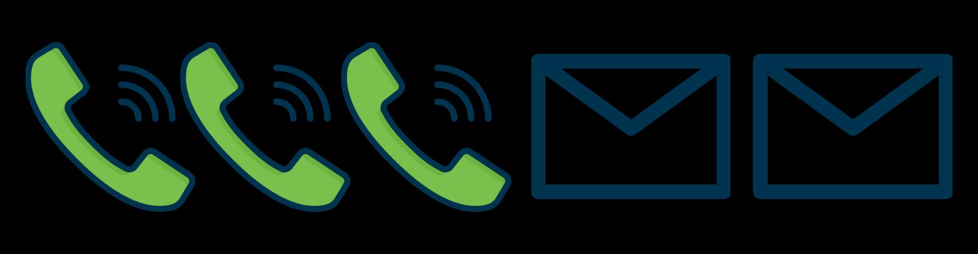 Phone Inquiries