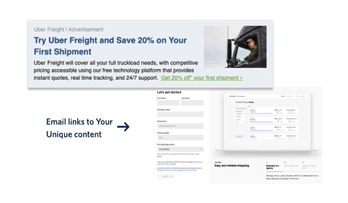Promoted Content - Newsletter Online Advertising and Marketing for HVAC manufacturers