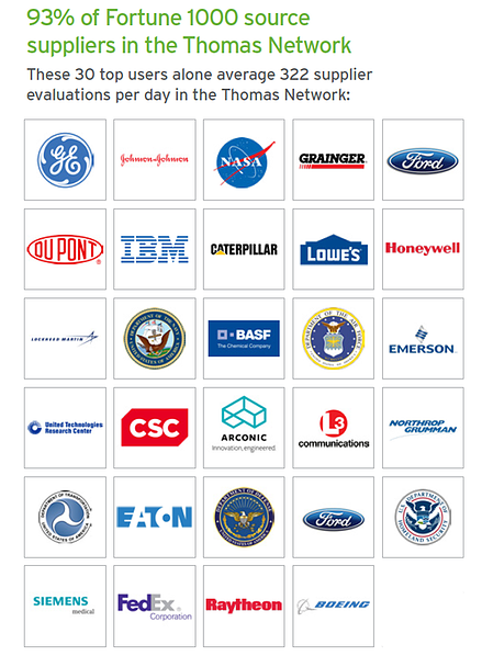 Thomas Fortune 1000 without Applied Industrial Technologies