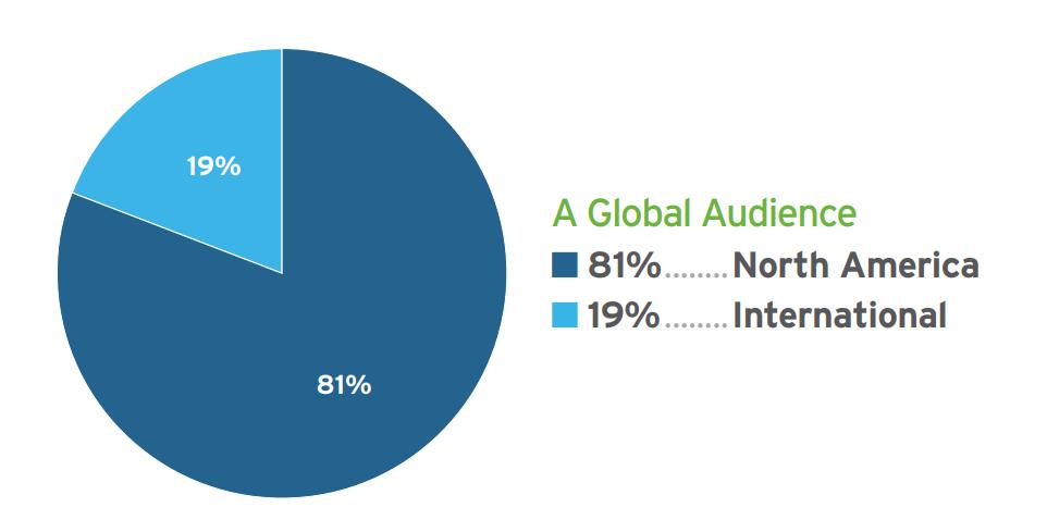 Thomas Global Audience