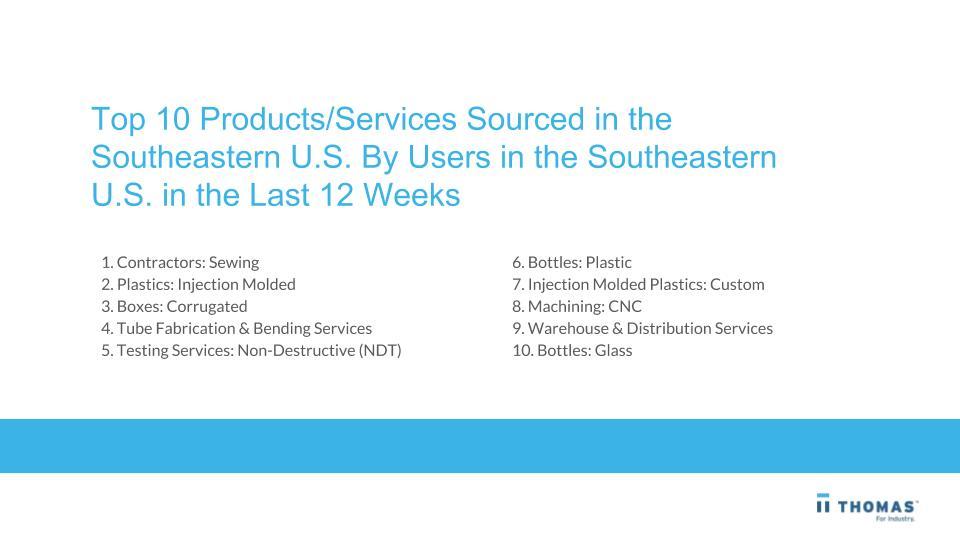 Thomas Southeast U.S. Buying Trends