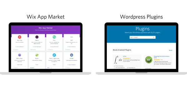 Wix Market vs. Wordpress Plugins