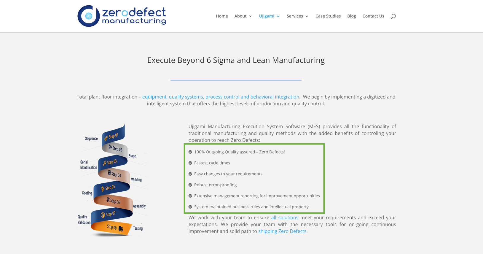 Zero Defect Manufacturing USP