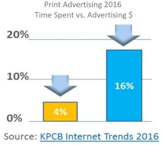Img 2 - Print Advertising 2016.jpg