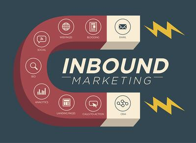Inbound_marketing_magnet