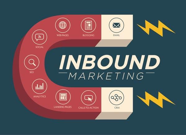 Inbound_marketing_magnet