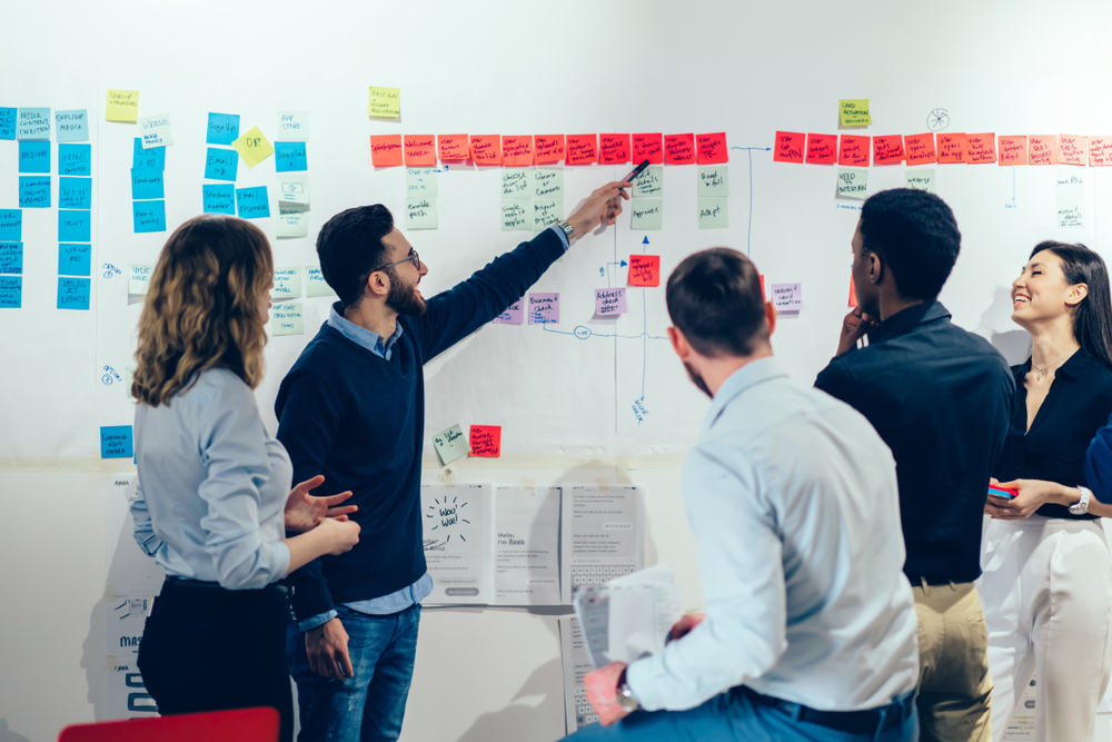 collaboration-team-business-process