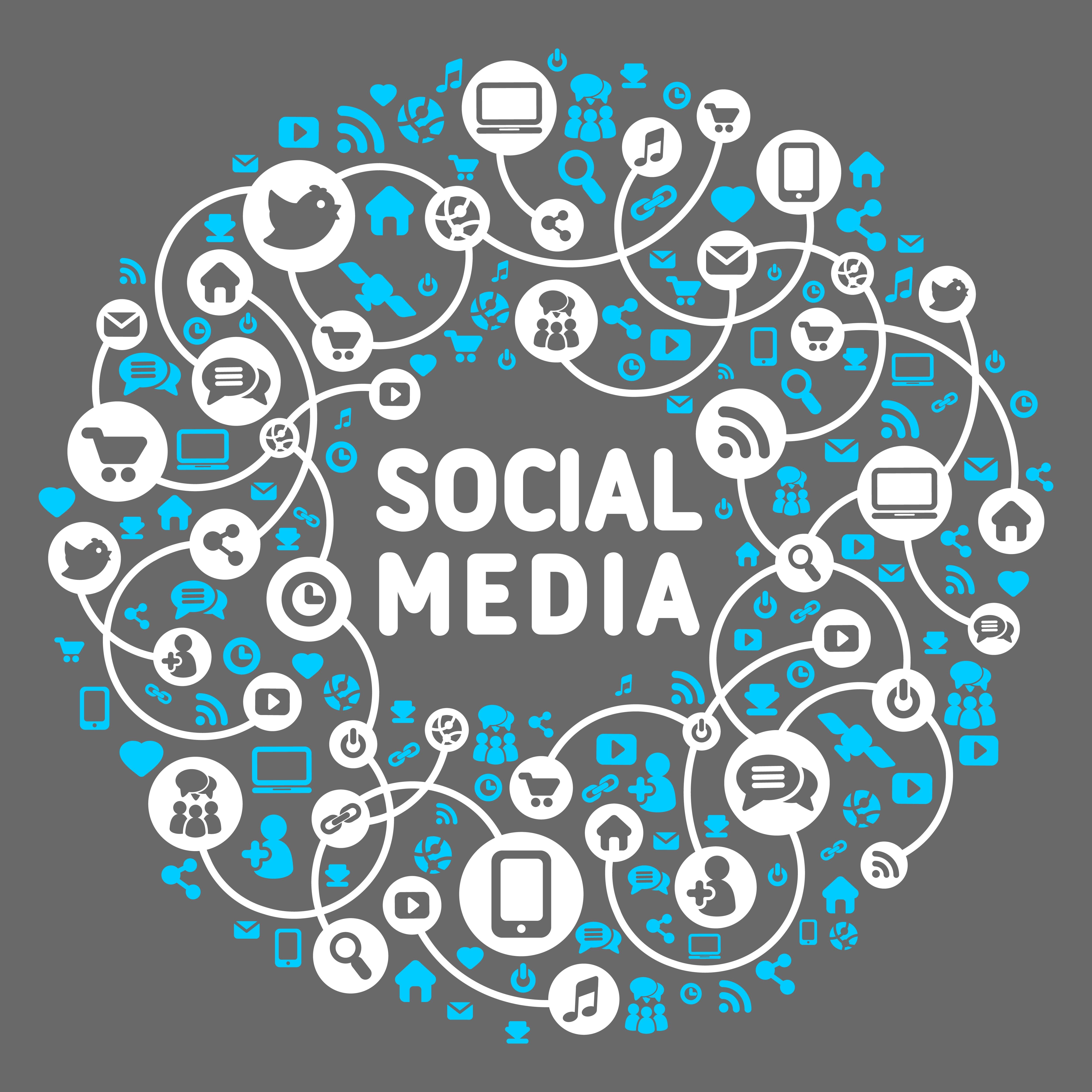 Social Media Marketing Trends For 2018
