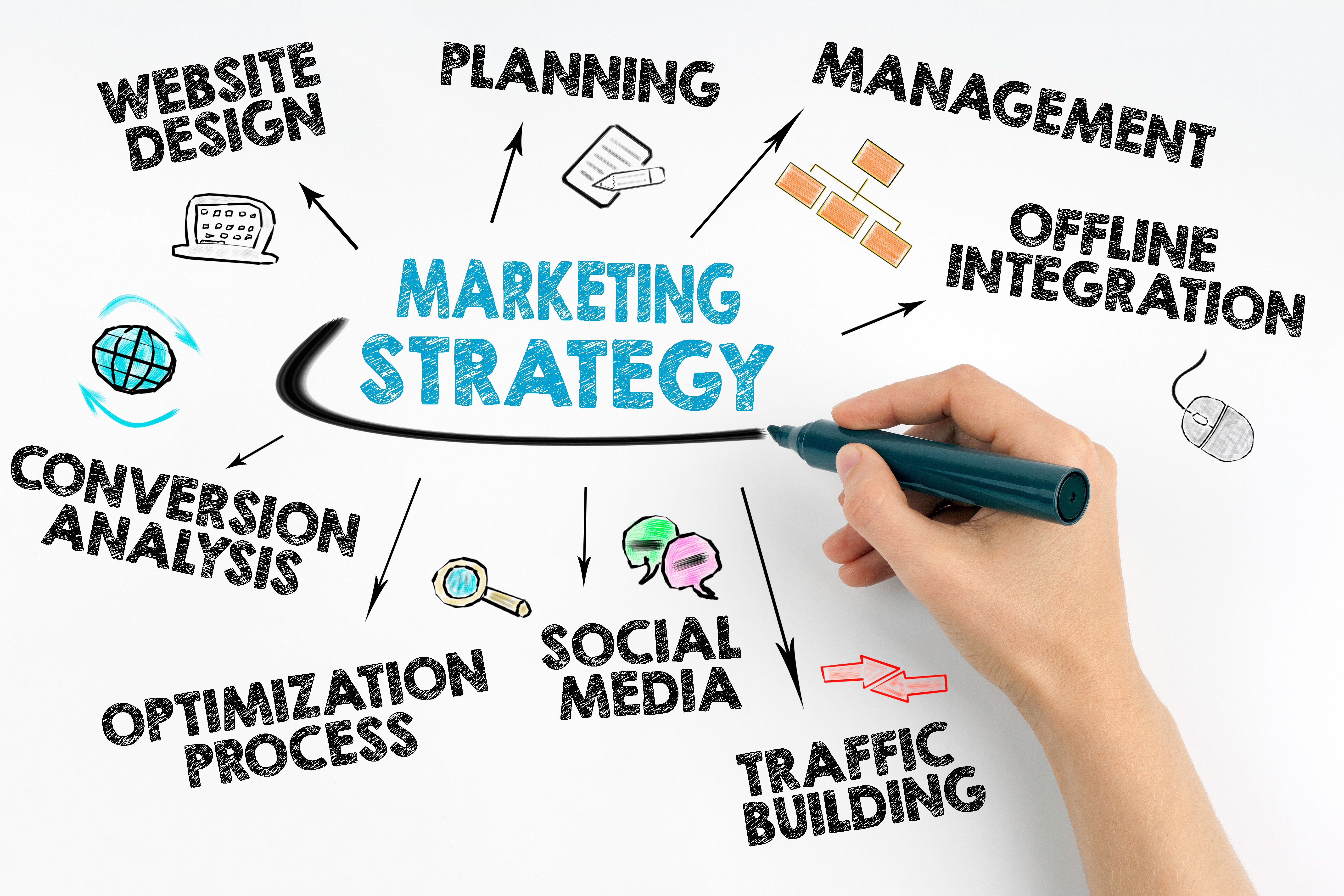 Marketing Goals Vs. Marketing Strategy
